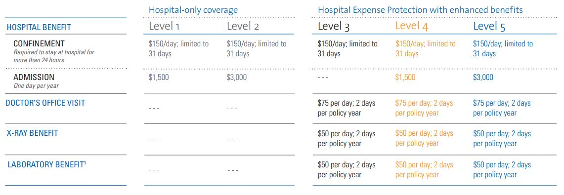 hospital protection 1 - missed open enrollment